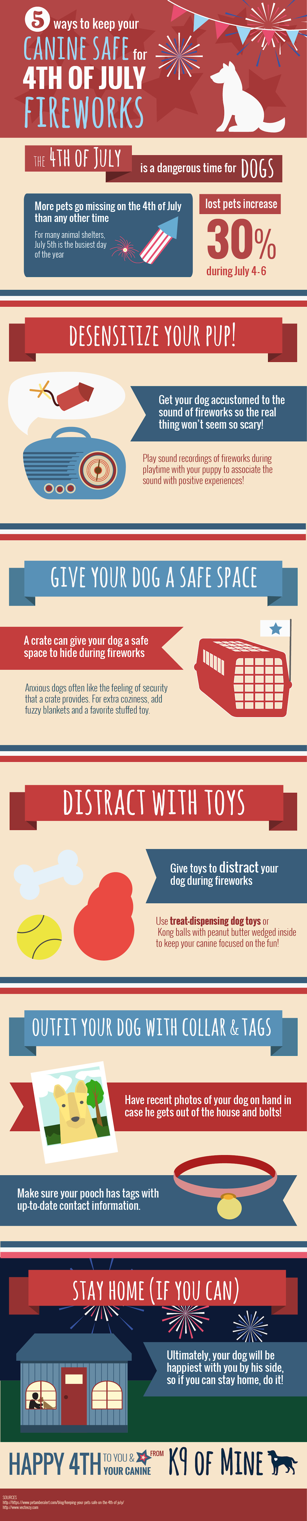 Keeping pets safe during fourth of july fireworks and celebrations